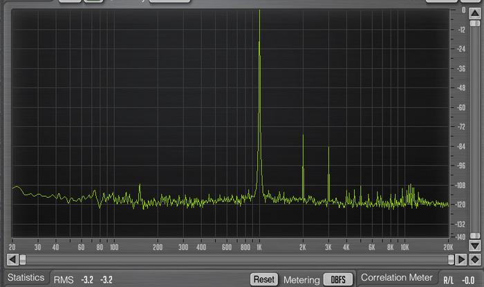 PreSonus StudioLive 16.4.2AI : 31 THD in +3dBus, gain X, faders a 0dBs