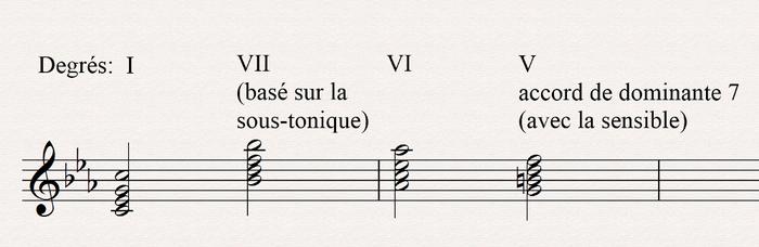 cadence andalouse2