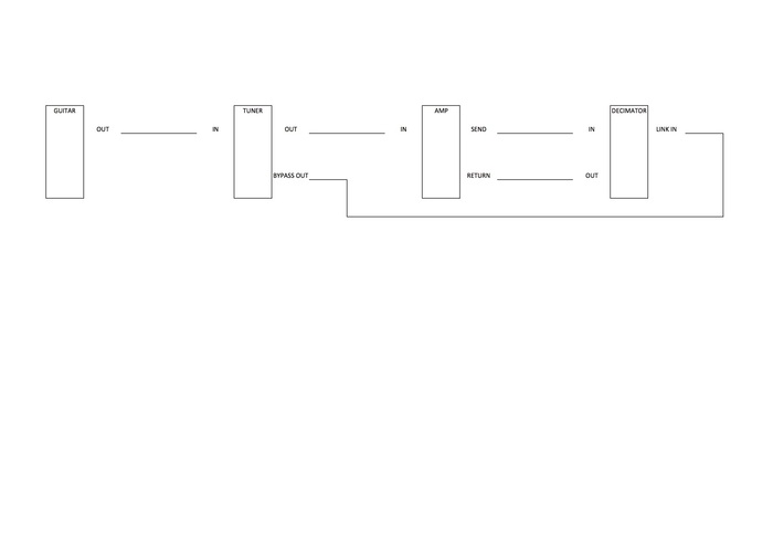schéma decimator.xlsx