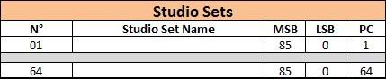 01 Adressage Studio Sets