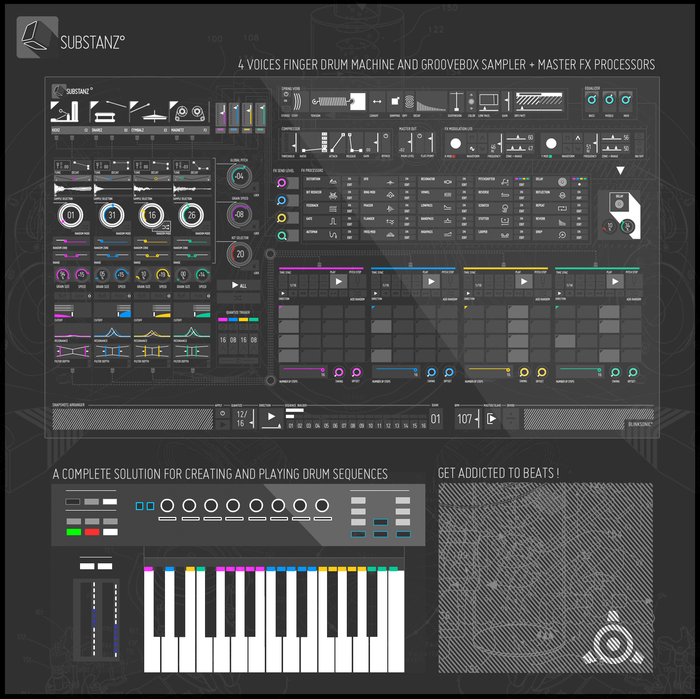 Blinksonic Substanz Reaktor
