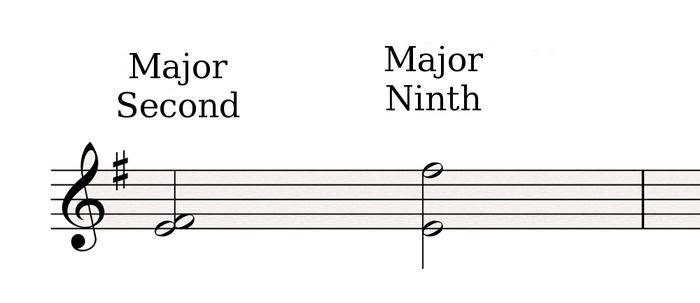 MajorSecond MajorNinth