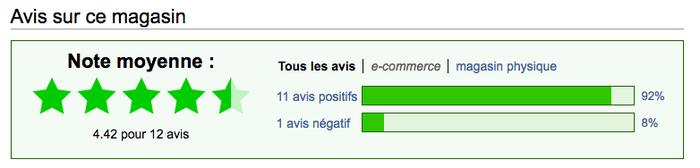 Looper.fr : Avis sur Looper