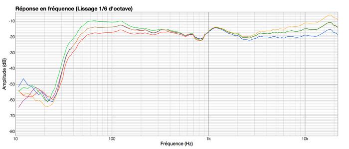 HEDD Audio Type 07 : HEDD réglages