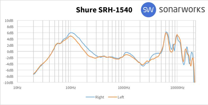 Shure SRH1540 : 1540AFR