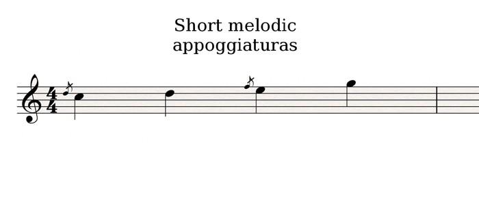 Short melodic appoggiatura