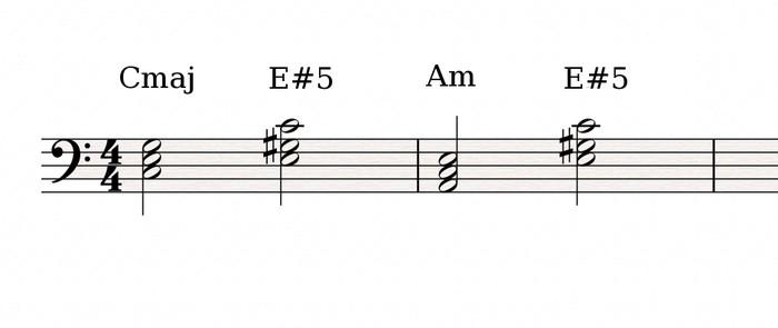 Cmaj E#5 Am E#5