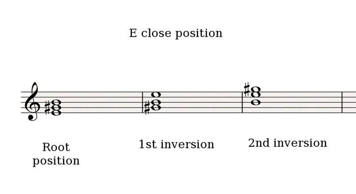 E close position
