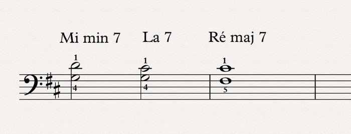 II V I à deux sons