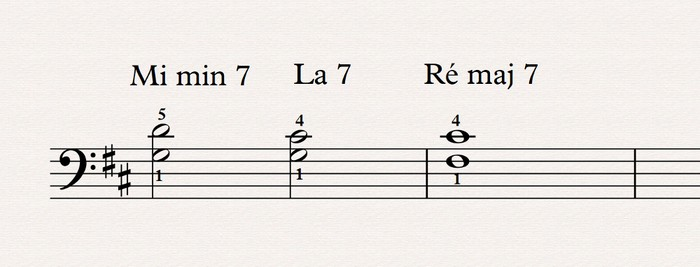 II V I à deux sons main droite
