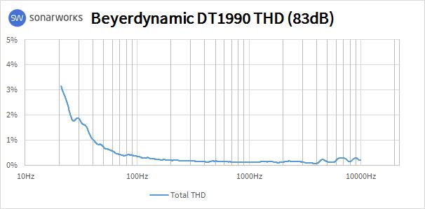 Beyerdynamic DT 1990 Pro : 1990THD