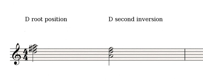 Drop voicings 2