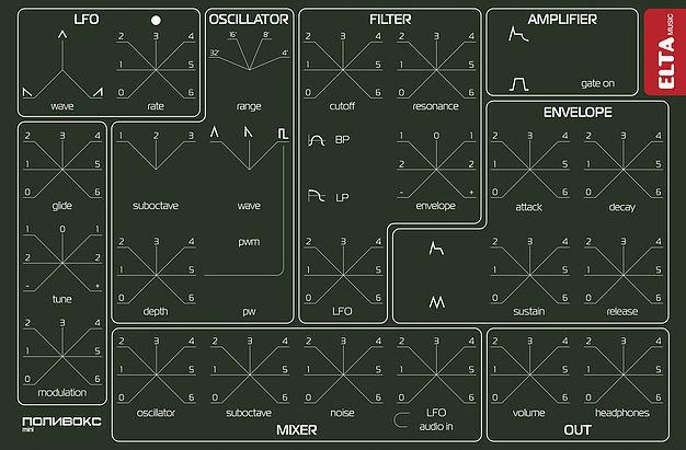Polivoks MIDI Schematics