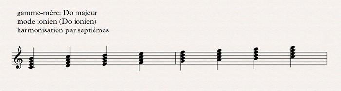 ionien harmonisation par septièmes