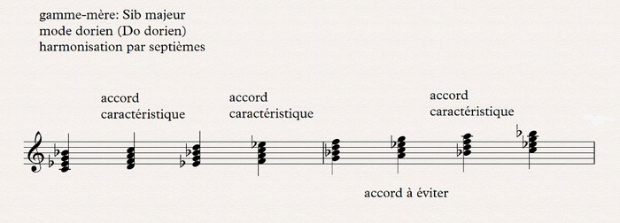 dorien harmonisation par septièmes