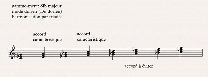 dorien harmonisation par triades