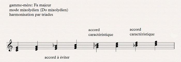 mixolydien harmonisation par triades