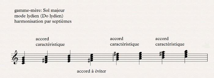 lydien harmonisation par septièmes