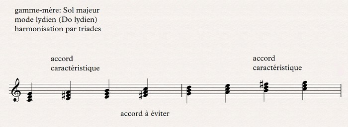 lydien harmonisation par triades