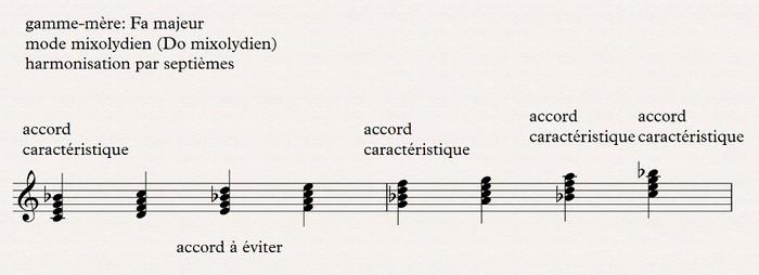 mixolydien harmonisation par septièmes