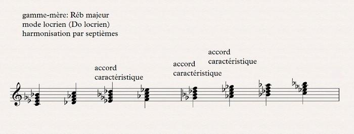 locrien harmonisation par septiemes