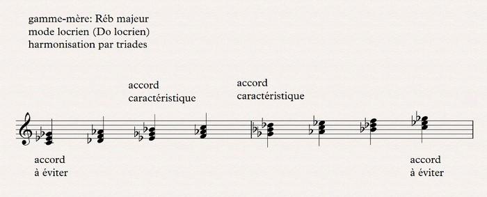locrien harmonisation par triades