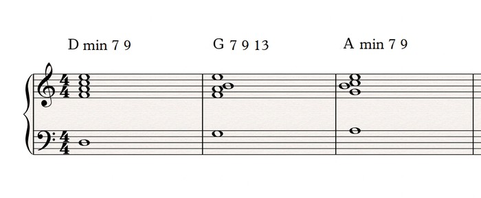 Rhythm changes voicings
