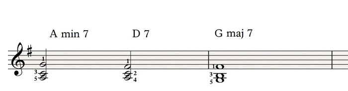 Voicings for piano 2