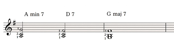 Voicings for piano 3