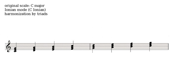 Ionian harmonization triads