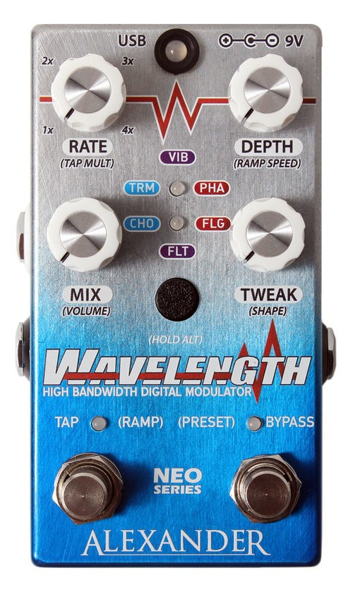 Wavelength Front