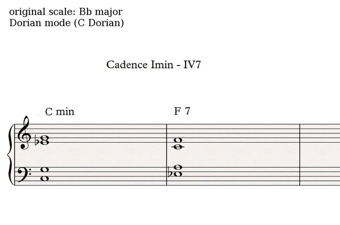 Dorian cadence 4