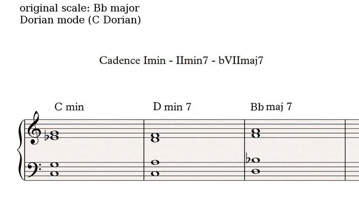 Dorian cadence 3