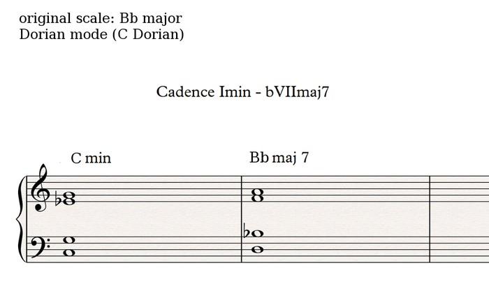 Dorian cadence 2