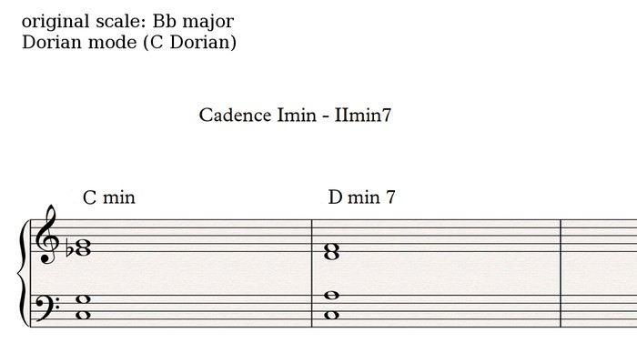 Dorian cadence 1