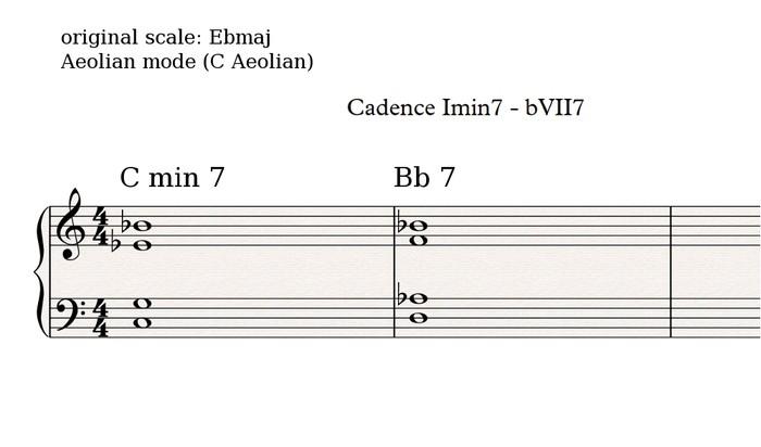 Aeolian cadence 1