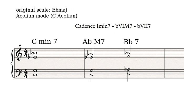 Aeolian cadence 2