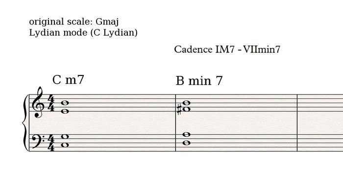 Lydian cadence 1