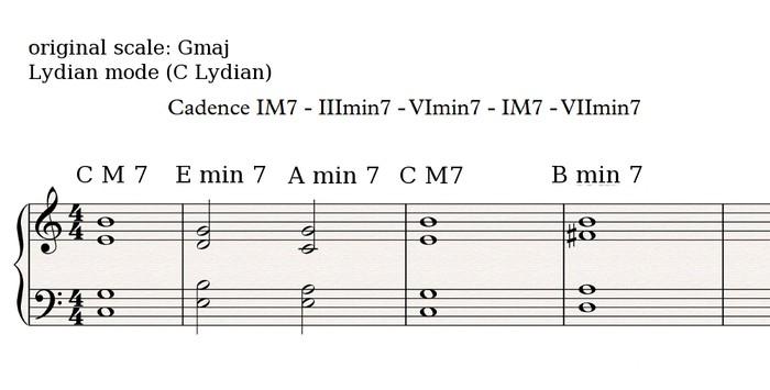 Lydian cadence 3