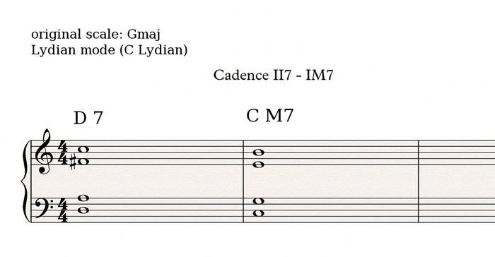 Lydian cadence 4