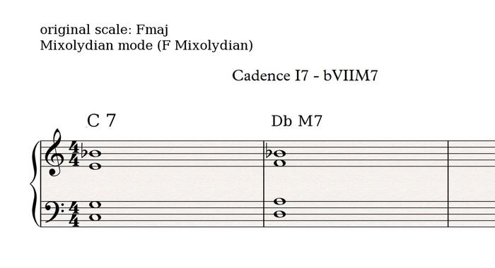 Mixolydian cadence 1