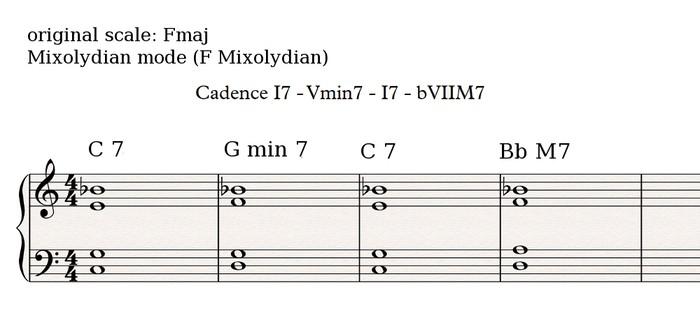Mixolydian cadence 2