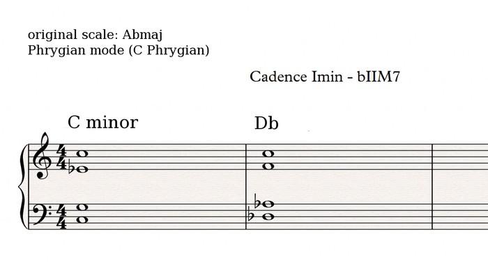 Phrygian cadence 1