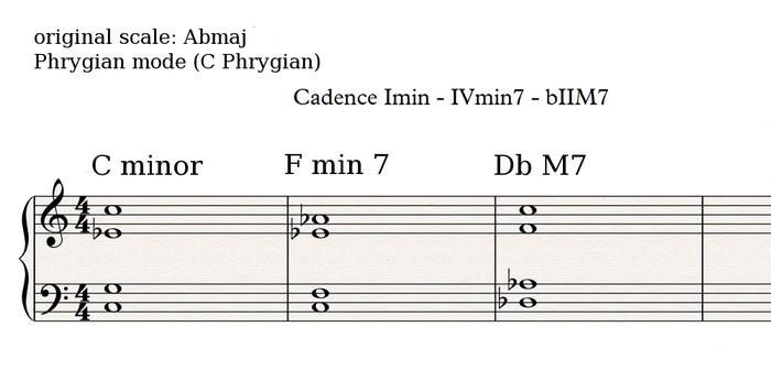 Phrygian cadence 2