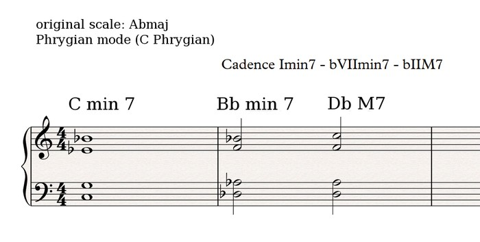 Phrygian cadence 4