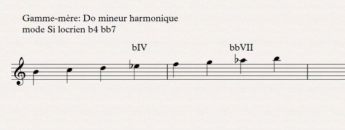 Théorie musicale : 09 locrien b4 bb7