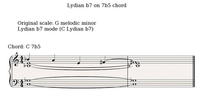 Bartok scale 3