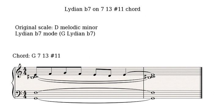 Bartok scale 4