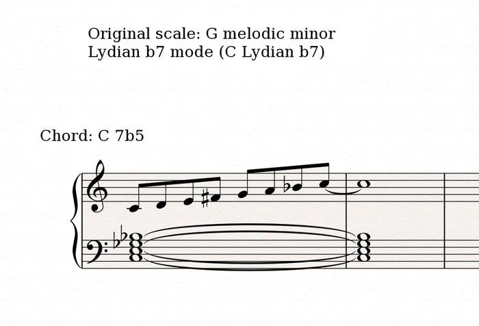 Bartok scale 1