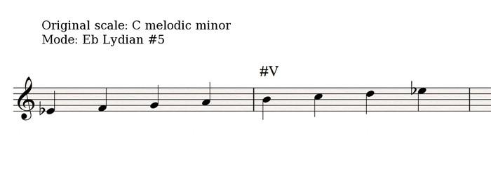 Lydian-#5-mode